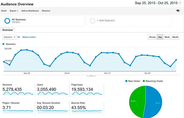 google_analytics1