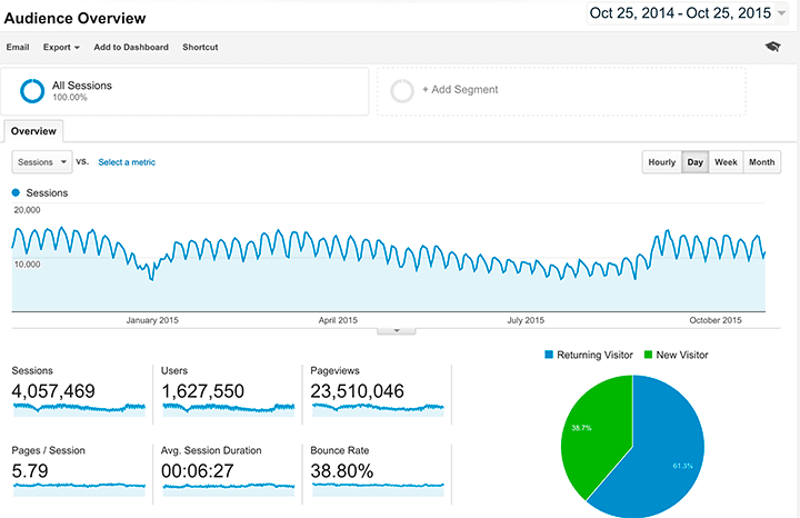 google_analytics2