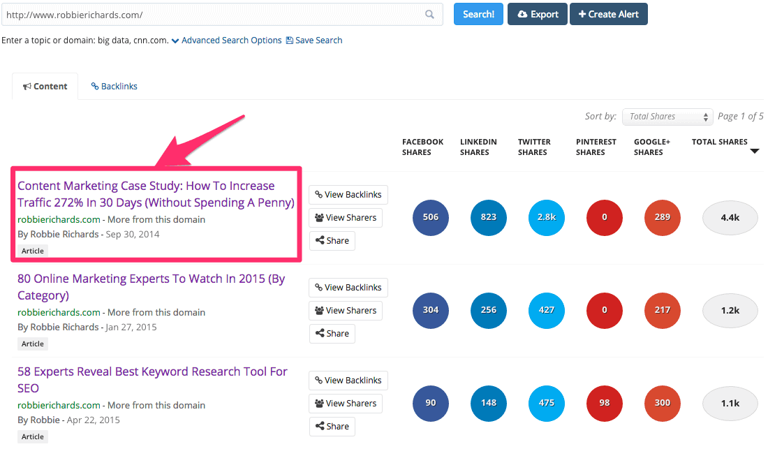 Buzzsumo: The best content from Robbie Richards