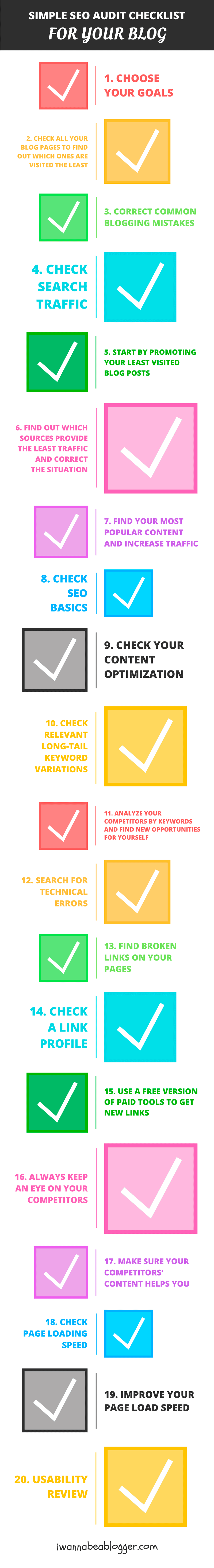Get the simple SEO Audit checklist for your blog [Infographic] via @michaelpozdnev