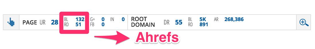 Ahrefs links