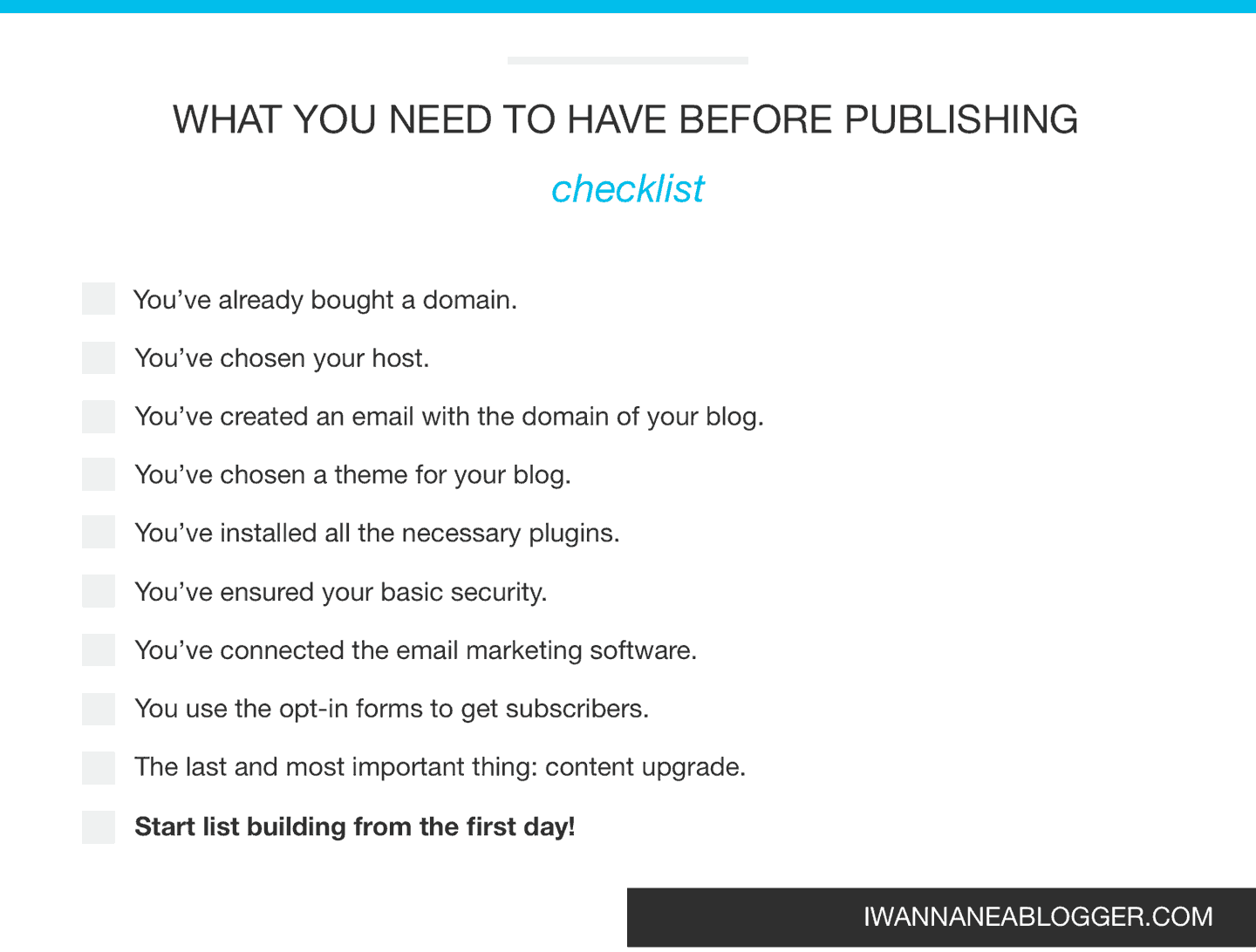 What You Need to Have Before Publishing [Checklist]