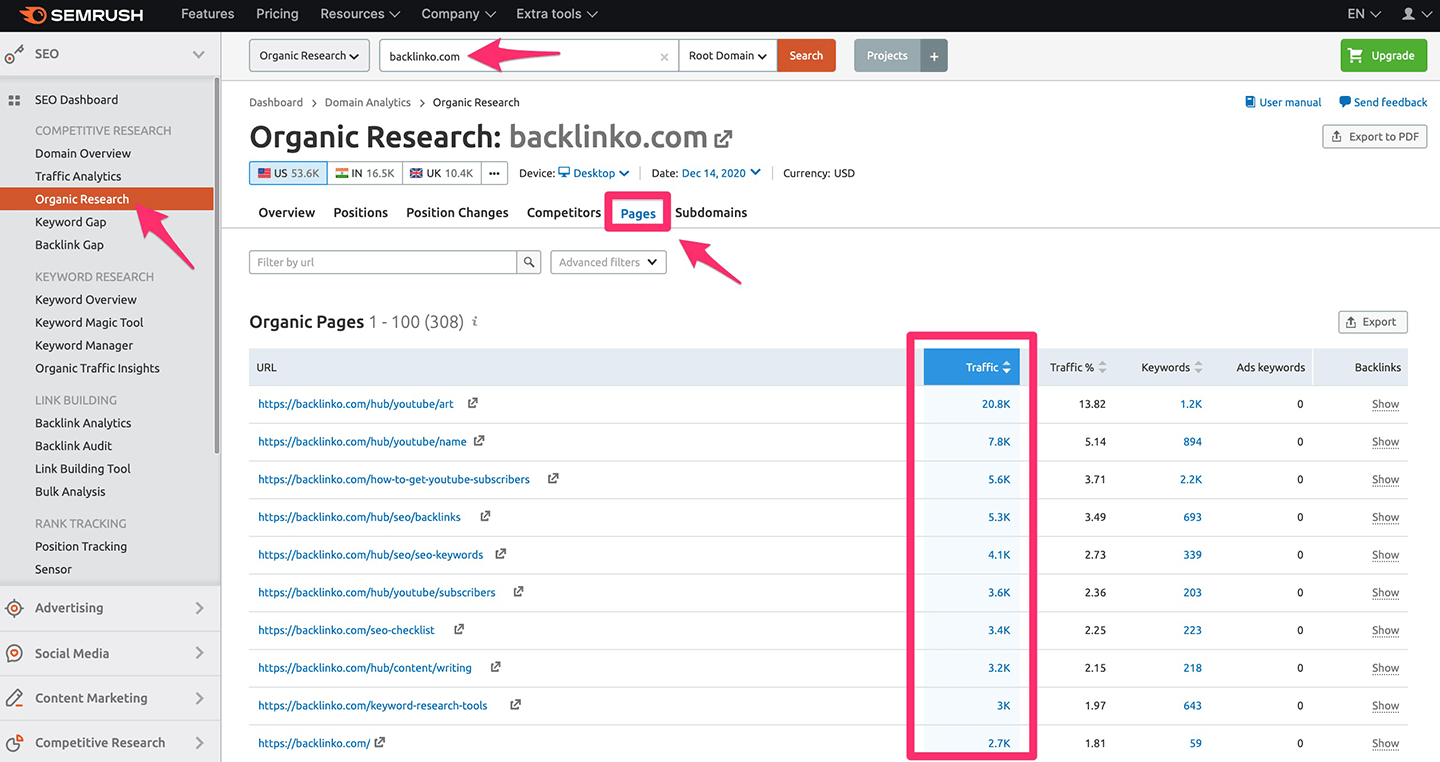 Semrush Backlinko's top pages