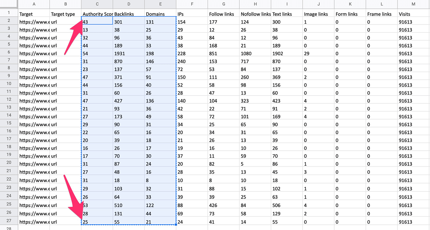 Selecting data authority score, backlinks, domains in Google Sheets
